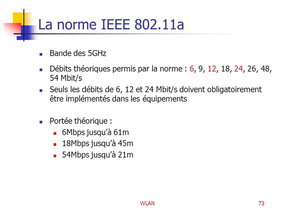 WLAN73 La norme IEEE 802.11a Bande des 5GHz Débits théoriques permis par la norme : 6, 9, 12, 18, 24, 26, 48, 54 Mbit/s Seuls les débits de 6, 12 et 2