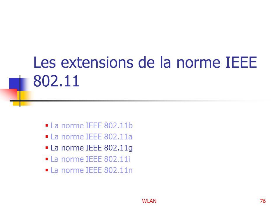 WLAN76 Les extensions de la norme IEEE 802.11 La norme IEEE 802.11b La norme IEEE 802.11a La norme IEEE 802.11g La norme IEEE 802.11i La norme IEEE 80