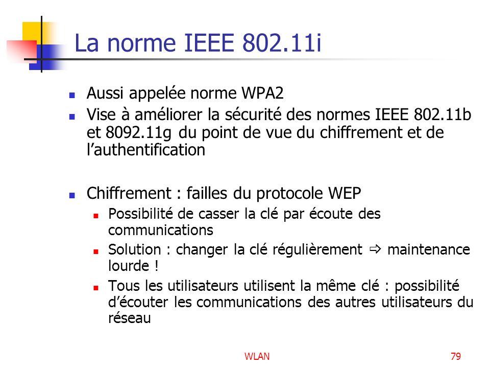 WLAN79 La norme IEEE 802.11i Aussi appelée norme WPA2 Vise à améliorer la sécurité des normes IEEE 802.11b et 8092.11g du point de vue du chiffrement