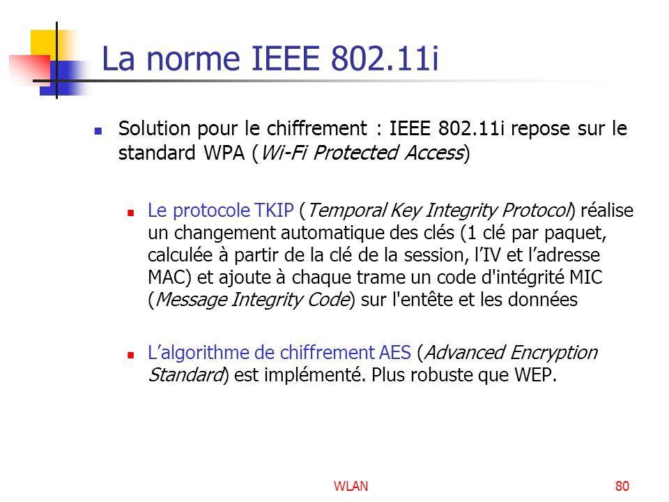 WLAN80 La norme IEEE 802.11i Solution pour le chiffrement : IEEE 802.11i repose sur le standard WPA (Wi-Fi Protected Access) Le protocole TKIP (Tempor