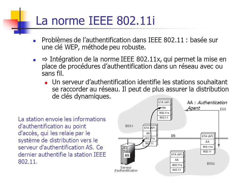 WLAN81 La norme IEEE 802.11i Problèmes de lauthentification dans IEEE 802.11 : basée sur une clé WEP, méthode peu robuste. Intégration de la norme IEE