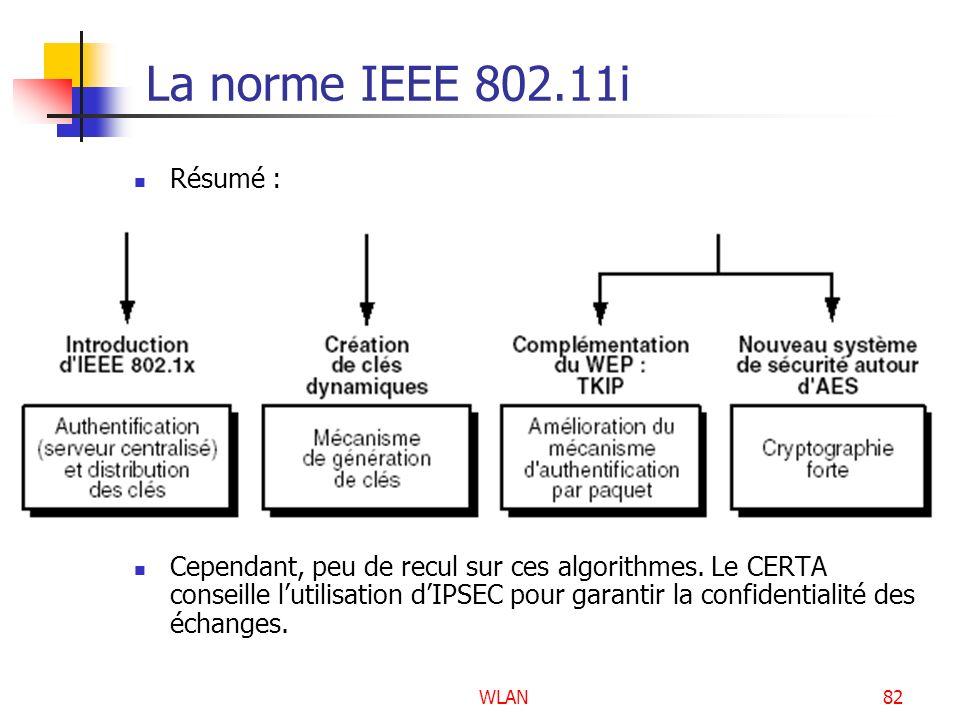 WLAN82 La norme IEEE 802.11i Résumé : Cependant, peu de recul sur ces algorithmes. Le CERTA conseille lutilisation dIPSEC pour garantir la confidentia