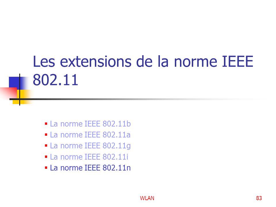 WLAN83 Les extensions de la norme IEEE 802.11 La norme IEEE 802.11b La norme IEEE 802.11a La norme IEEE 802.11g La norme IEEE 802.11i La norme IEEE 80