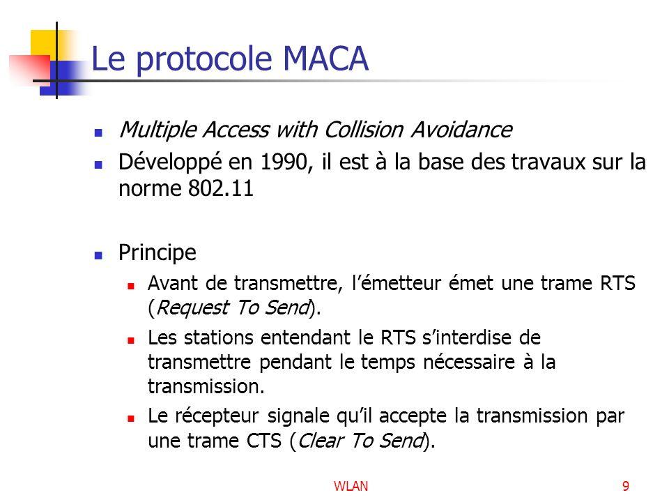 WLAN10 Le protocole MACA Exemple AB C D E A émet un RTS contenant @A, @B et durée de la transaction C et E se tairont jusquà la fin de la transaction RTS B répond par un CTS contenant @A, @B et durée de la transaction D et E se tairont jusquà la fin de la transaction CTS A émet les données