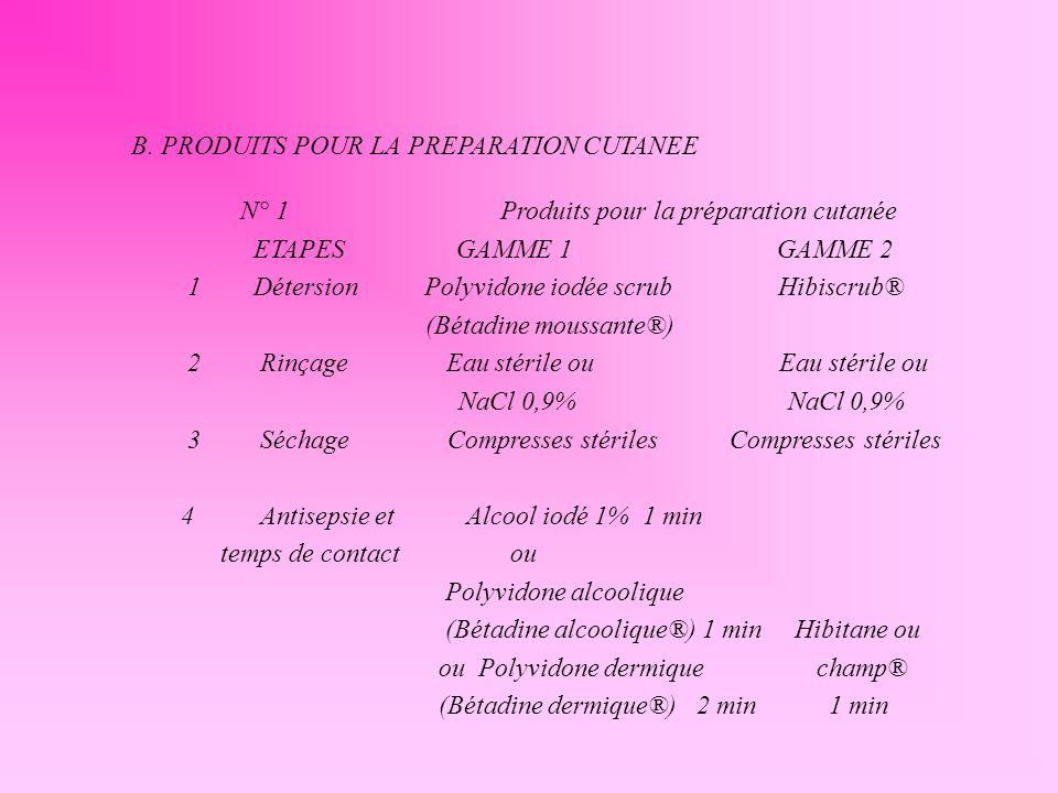 N° 1 Produits pour la préparation cutanée ETAPES GAMME 1 GAMME 2 1 Détersion Polyvidone iodée scrub Hibiscrub® (Bétadine moussante®) 2 Rinçage Eau sté