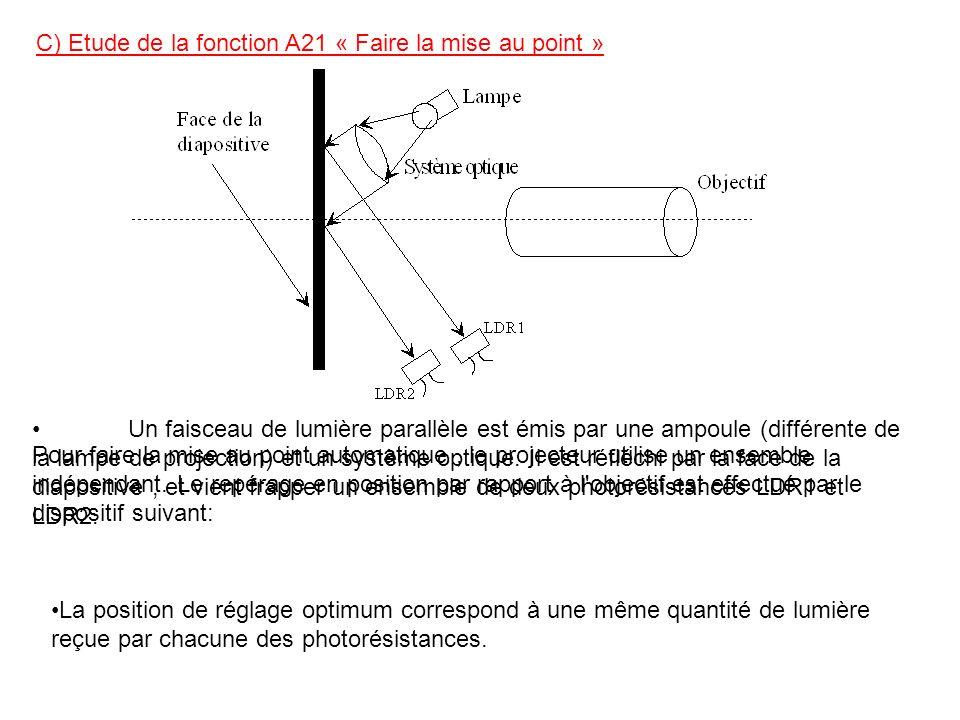C) Etude de la fonction A21 « Faire la mise au point » Pour faire la mise au point automatique, le projecteur utilise un ensemble indépendant. Le repé