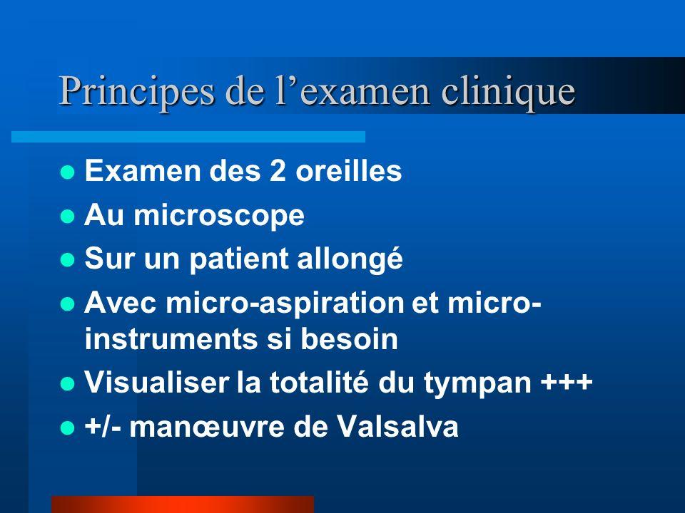 Principes de lexamen clinique Examen des 2 oreilles Au microscope Sur un patient allongé Avec micro-aspiration et micro- instruments si besoin Visuali