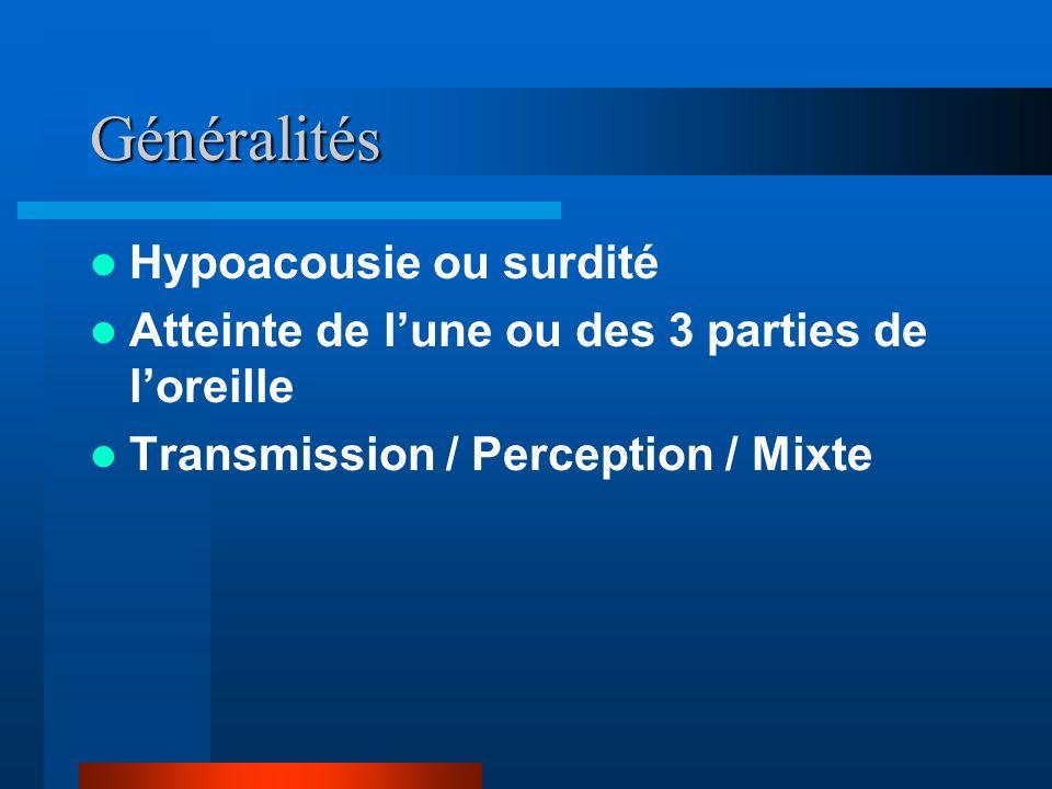 Généralités Hypoacousie ou surdité Atteinte de lune ou des 3 parties de loreille Transmission / Perception / Mixte