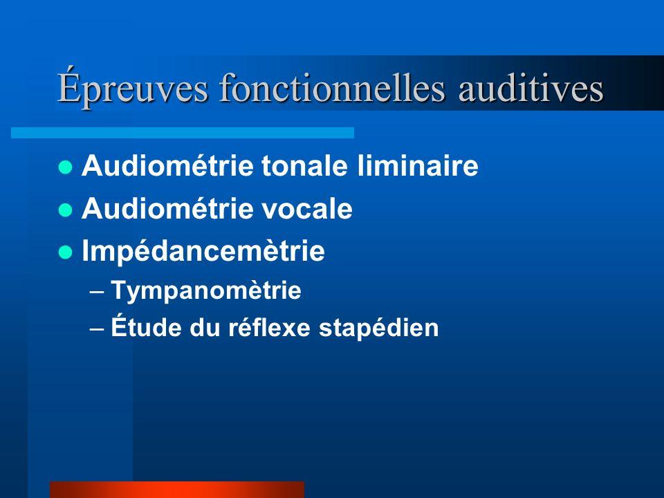 Épreuves fonctionnelles auditives Audiométrie tonale liminaire Audiométrie vocale Impédancemètrie –Tympanomètrie –Étude du réflexe stapédien