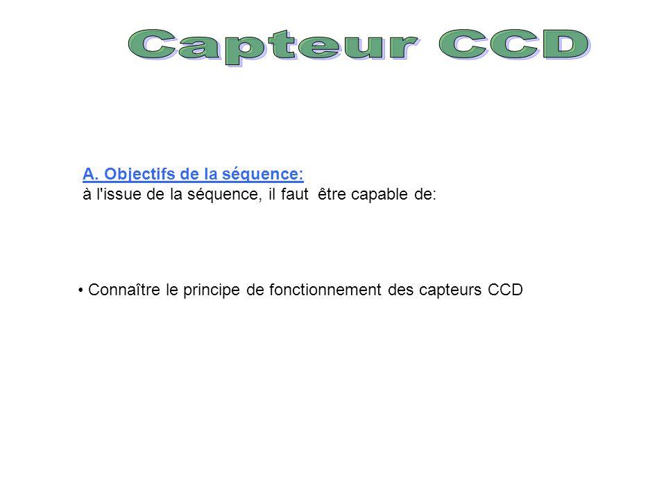 A. Objectifs de la séquence: à l'issue de la séquence, il faut être capable de: Connaître le principe de fonctionnement des capteurs CCD