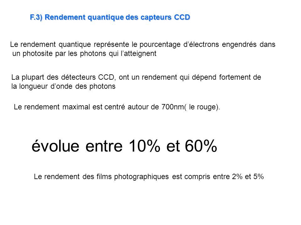 Le rendement quantique représente le pourcentage délectrons engendrés dans un photosite par les photons qui latteignent F.3) Rendement quantique des c