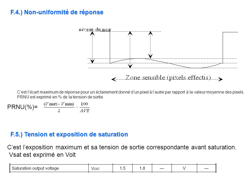F.4.) Non-uniformité de réponse Cest lécart maximum de réponse pour un éclairement donné dun pixel à lautre par rapport à la valeur moyenne des pixels