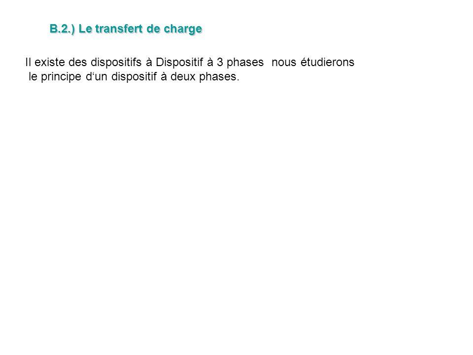 B.2.) Le transfert de charge Il existe des dispositifs à Dispositif à 3 phases nous étudierons le principe dun dispositif à deux phases.