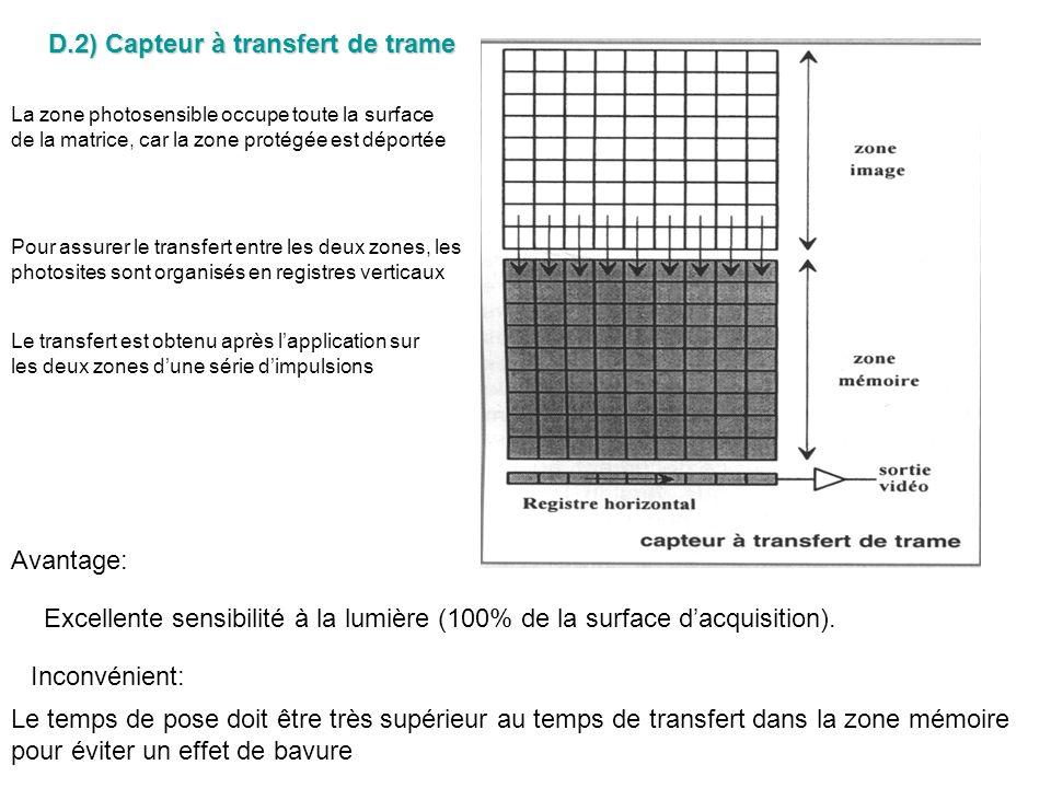 D.2) Capteur à transfert de trame La zone photosensible occupe toute la surface de la matrice, car la zone protégée est déportée Pour assurer le trans