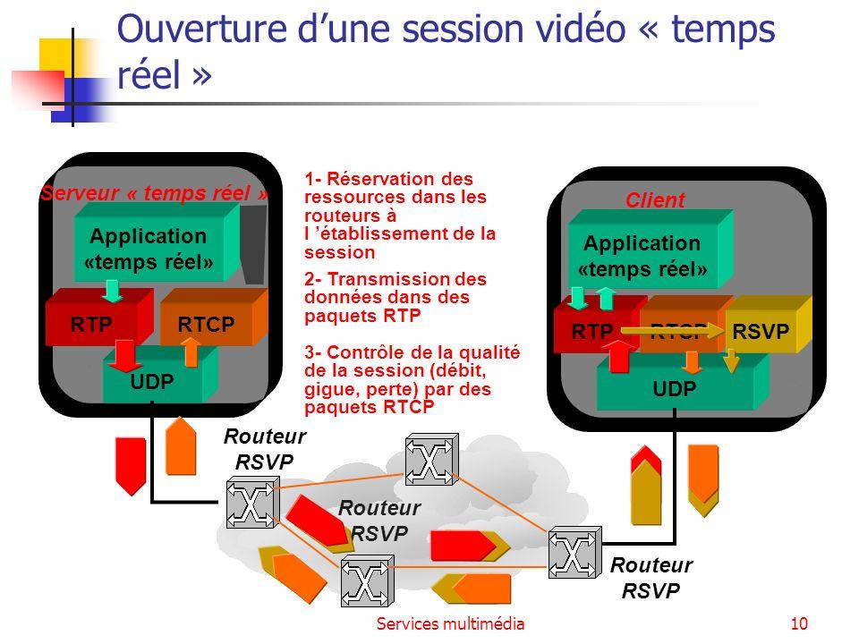 Services multimédia11 La transmission unicast et la transmission multicast Transmission unicast Chaque utilisateur reçoit un flux vidéo spécifique Une adresse IP unique de classe A, B ou C par utilisateur est utilisée.