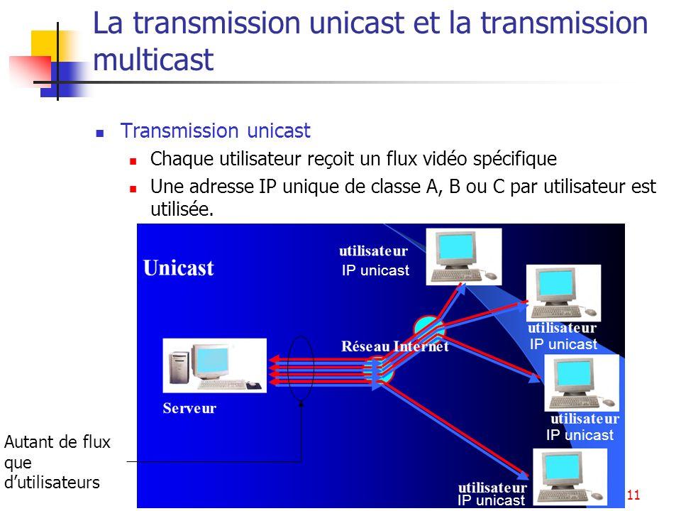 Services multimédia12 La transmission unicast et la transmission multicast Transmission par groupe ou multicast Un flux vidéo concerne un groupe dutilisateurs.