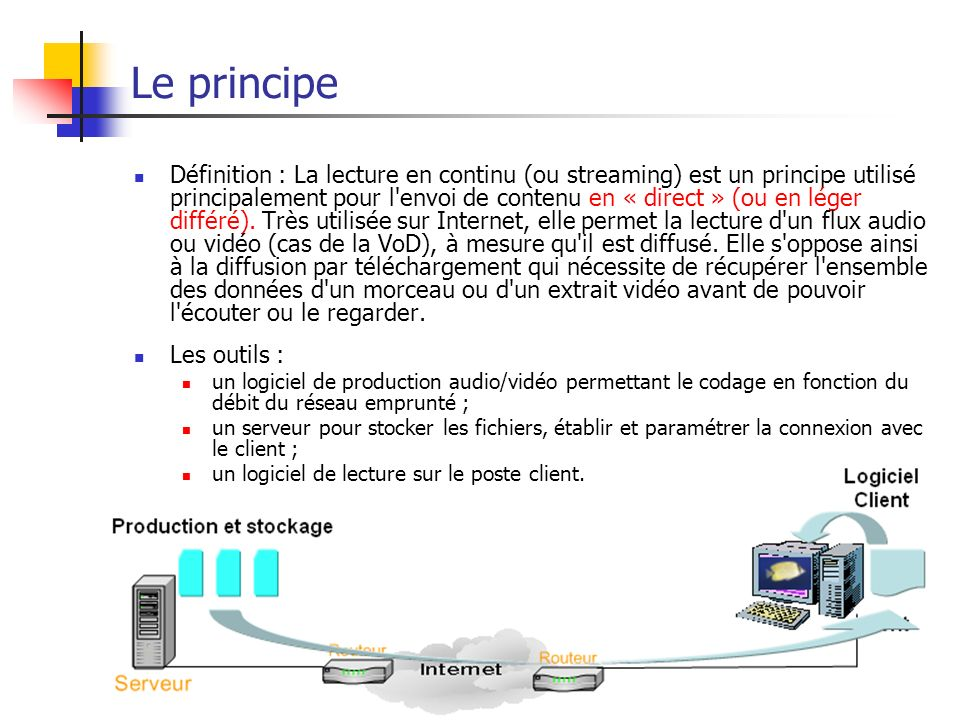 Services multimédia17 Faux streaming et vrai streaming