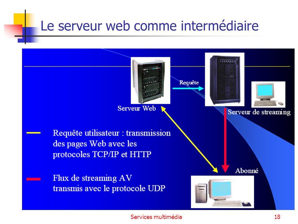 Services multimédia19 Un protocole pour la gestion de linteractivité : RTSP RTSP a été développé par Real Networks, Netscape et l Université de Columbia.