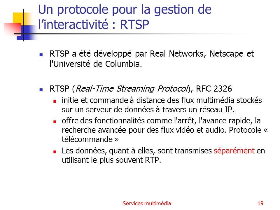 Services multimédia20 Caractéristiques de RTSP Port 554 Protocole de niveau applicatif qui fonctionne au-dessus de TCP et UDP.