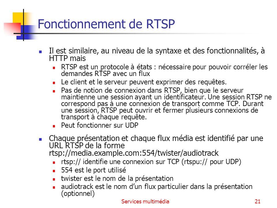 Services multimédia22 Fonctionnement de RTSP Chaque présentation et chaque flux média est identifié par une URL RTSP.
