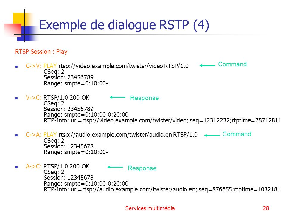 Services multimédia29 Exemple de dialogue RSTP (5) RTSP Session : Teardown C->A: TEARDOWN rtsp://audio.example.com/twister/audio.en RTSP/1.0 CSeq: 3 Session: 12345678 A->C: RTSP/1.0 200 OK CSeq: 3 C->V: TEARDOWN rtsp://video.example.com/twister/video RTSP/1.0 CSeq: 3 Session: 23456789 V->C: RTSP/1.0 200 OK CSeq: 3 Vidéo et audio sont stockés sur des serveurs différents, mais peuvent ne pas commencer exactement au même instant.