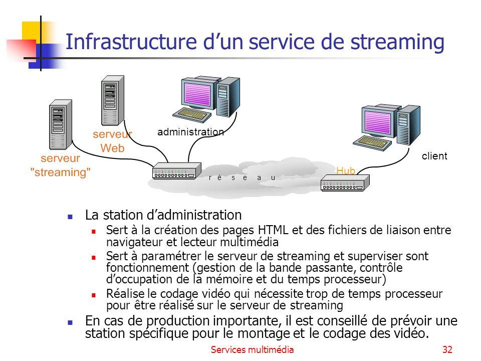 Services multimédia33 Choix des débits Les flux ne doivent jamais occuper toute la bande passante Une partie doit toujours être gardée pour la surchage (overhead), les corrections derreurs, la retransmission de segments perdus… En général, le débit de streaming maximum peut être calculé : 75% de la bande passante pour des connexions analogiques par modem 90% de la bande passante pour des connexions analogiques/numériques haut-débit type ADSL ou modem-câble Il est possible de coder la vidéo pour plusieurs débits de transmission, le choix sera fait par le lecteur en fonction des paramètres de configuration.