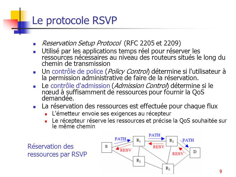 Services multimédia10 Ouverture dune session vidéo « temps réel » UDP RTPRTCP Application «temps réel» Serveur « temps réel » UDP RTP Application «temps réel» Client RTCPRSVP 1- Réservation des ressources dans les routeurs à l établissement de la session 2- Transmission des données dans des paquets RTP 3- Contrôle de la qualité de la session (débit, gigue, perte) par des paquets RTCP Routeur RSVP Routeur RSVP Routeur RSVP