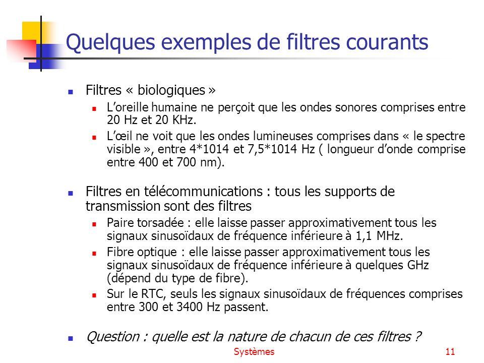 Systèmes11 Quelques exemples de filtres courants Filtres « biologiques » Loreille humaine ne perçoit que les ondes sonores comprises entre 20 Hz et 20