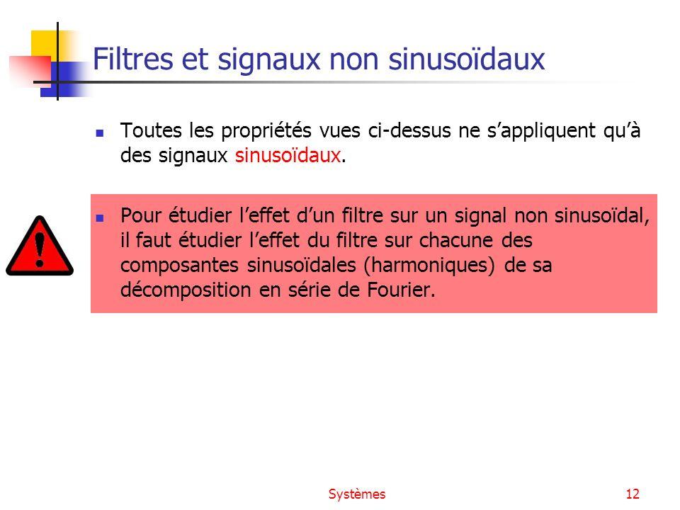 Systèmes12 Filtres et signaux non sinusoïdaux Toutes les propriétés vues ci-dessus ne sappliquent quà des signaux sinusoïdaux. Pour étudier leffet dun