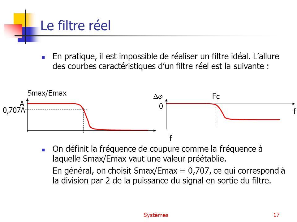 Systèmes17 Le filtre réel En pratique, il est impossible de réaliser un filtre idéal. Lallure des courbes caractéristiques dun filtre réel est la suiv