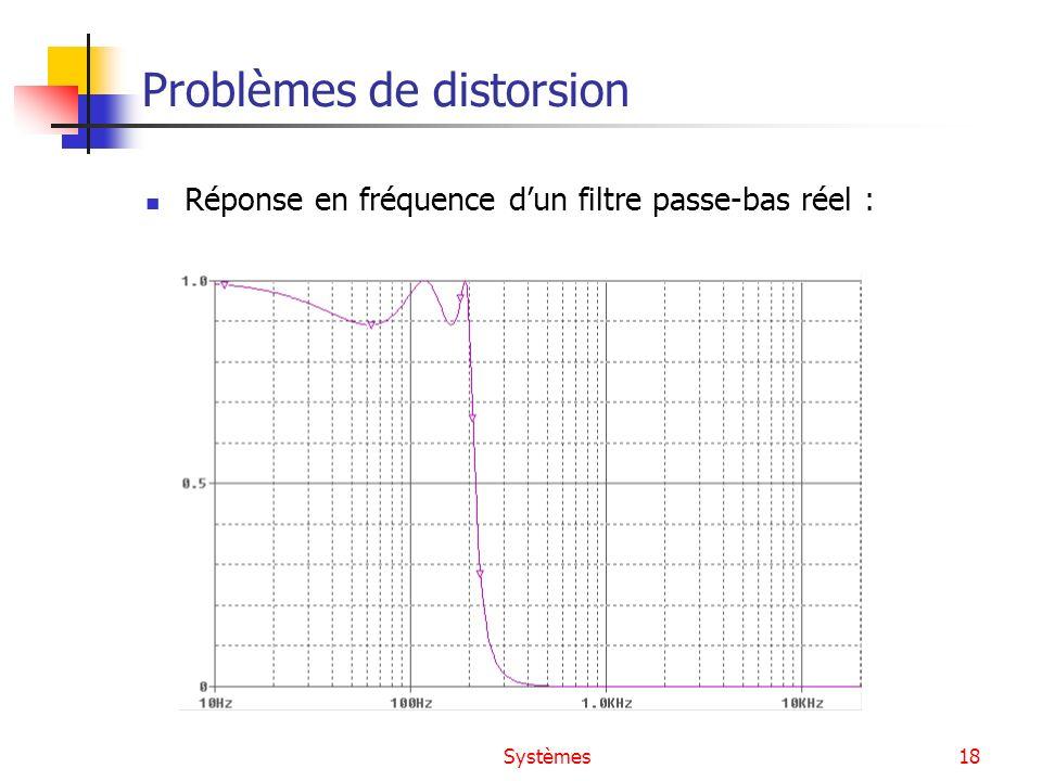 Systèmes18 Problèmes de distorsion Réponse en fréquence dun filtre passe-bas réel :