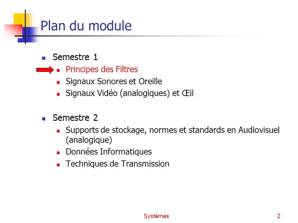Systèmes2 Plan du module Semestre 1 Principes des Filtres Signaux Sonores et Oreille Signaux Vidéo (analogiques) et Œil Semestre 2 Supports de stockag