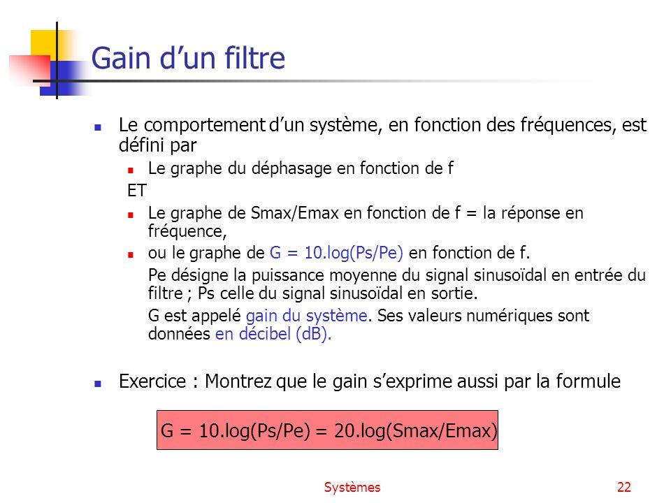 Systèmes22 Gain dun filtre Le comportement dun système, en fonction des fréquences, est défini par Le graphe du déphasage en fonction de f ET Le graph