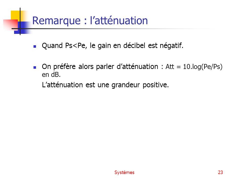 Systèmes23 Remarque : latténuation Quand Ps<Pe, le gain en décibel est négatif. On préfère alors parler datténuation : Att = 10.log(Pe/Ps) en dB. Latt