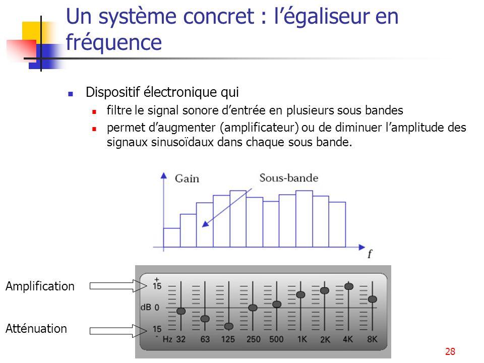 Systèmes28 Un système concret : légaliseur en fréquence Dispositif électronique qui filtre le signal sonore dentrée en plusieurs sous bandes permet da