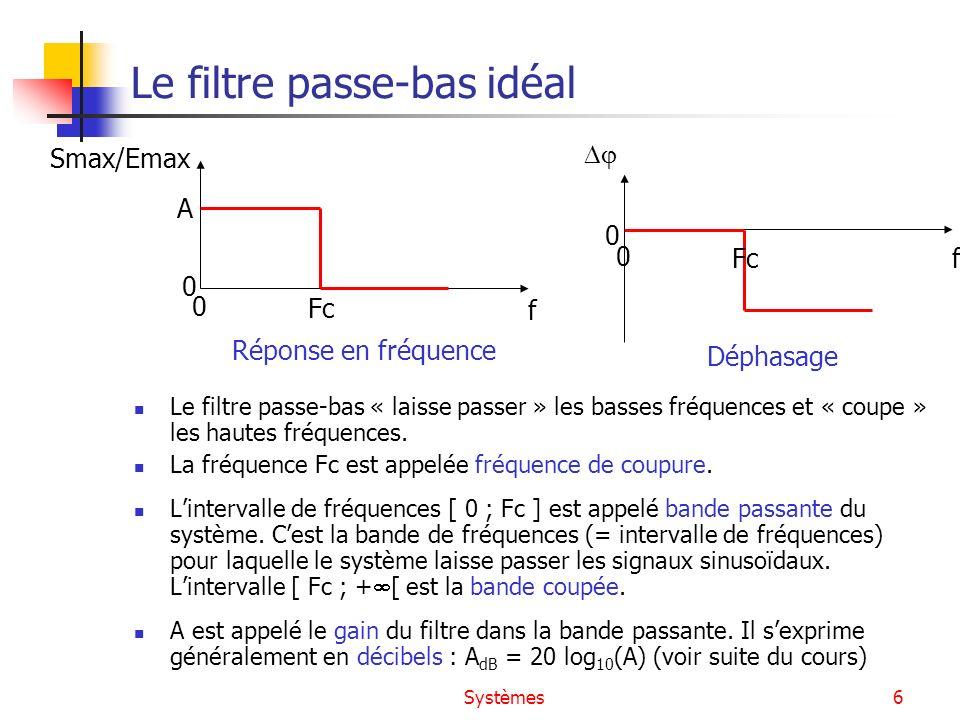 Systèmes6 Le filtre passe-bas idéal Le filtre passe-bas « laisse passer » les basses fréquences et « coupe » les hautes fréquences. La fréquence Fc es