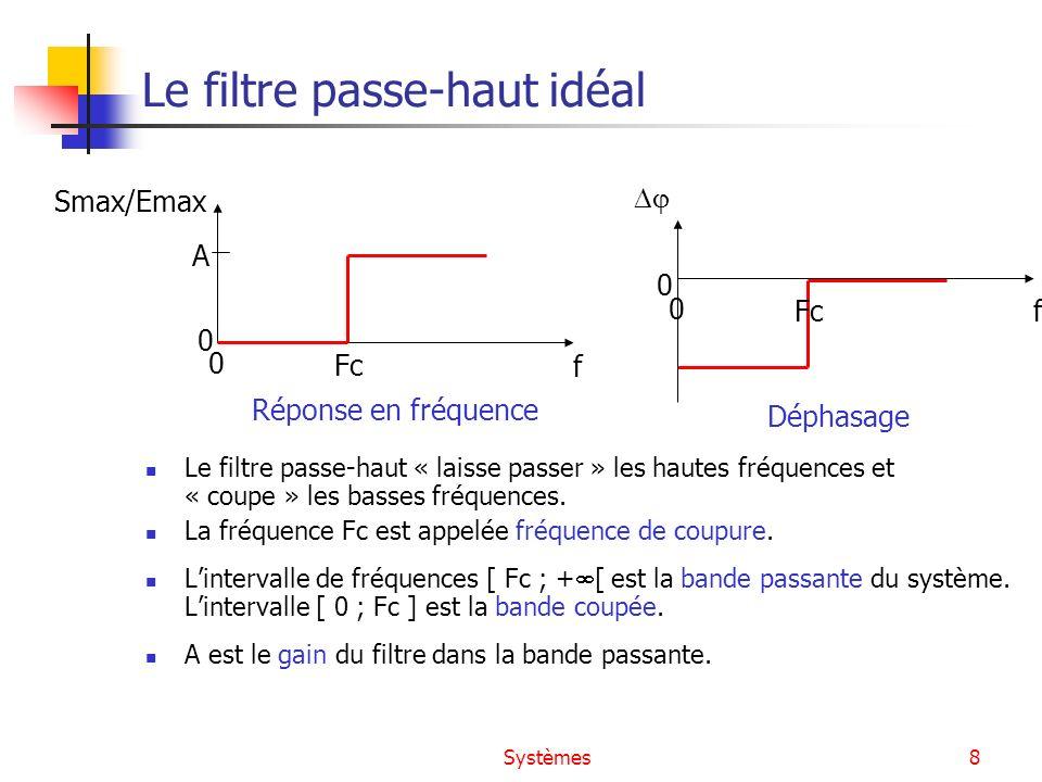 Systèmes8 Le filtre passe-haut idéal Le filtre passe-haut « laisse passer » les hautes fréquences et « coupe » les basses fréquences. La fréquence Fc