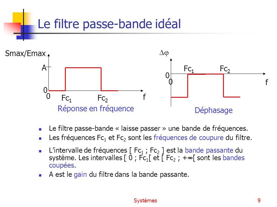 Systèmes9 Le filtre passe-bande idéal Le filtre passe-bande « laisse passer » une bande de fréquences. Les fréquences Fc 1 et Fc 2 sont les fréquences