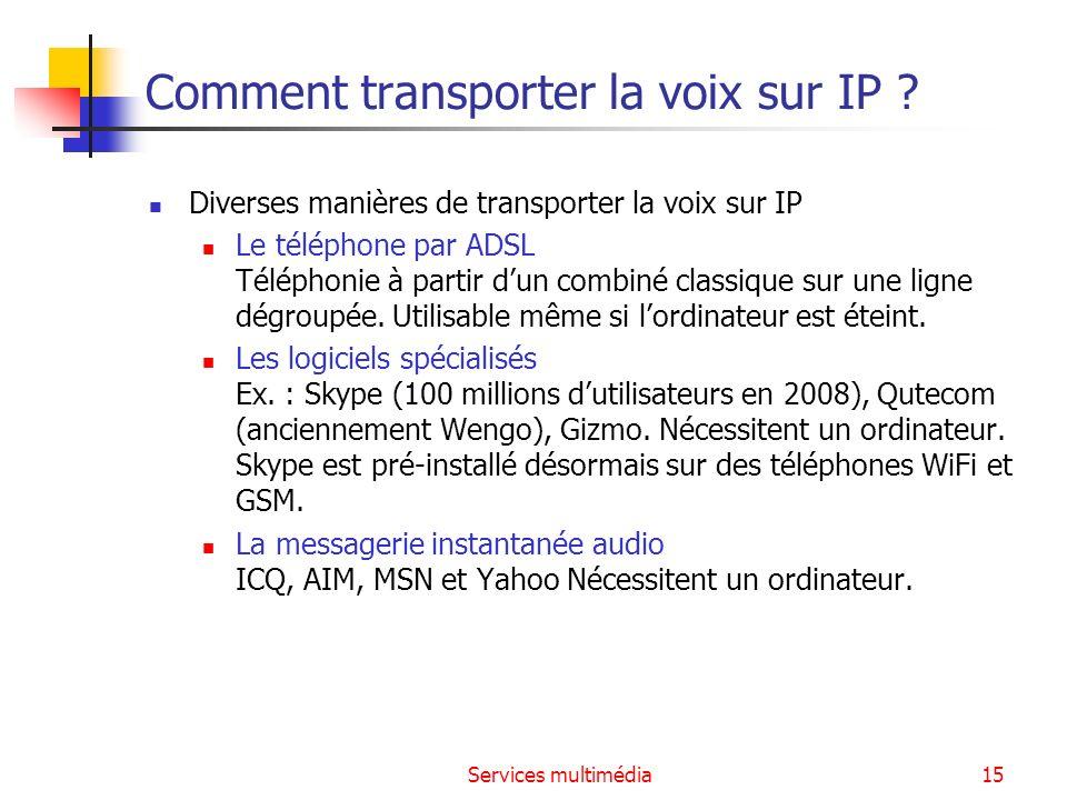 Services multimédia15 Comment transporter la voix sur IP ? Diverses manières de transporter la voix sur IP Le téléphone par ADSL Téléphonie à partir d