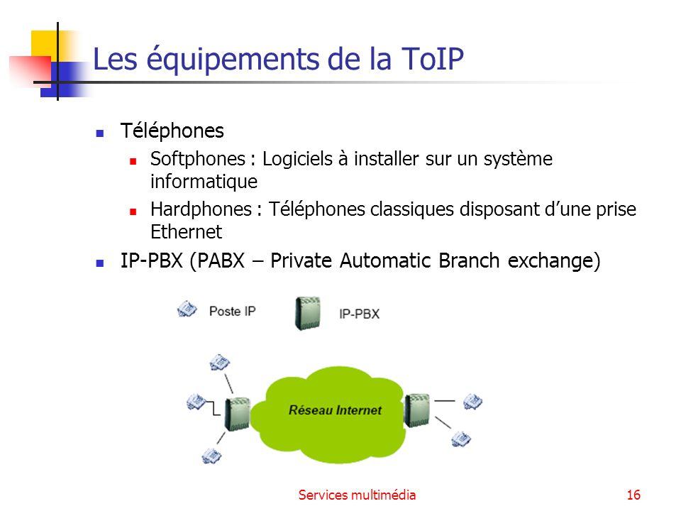 Services multimédia16 Les équipements de la ToIP Téléphones Softphones : Logiciels à installer sur un système informatique Hardphones : Téléphones cla