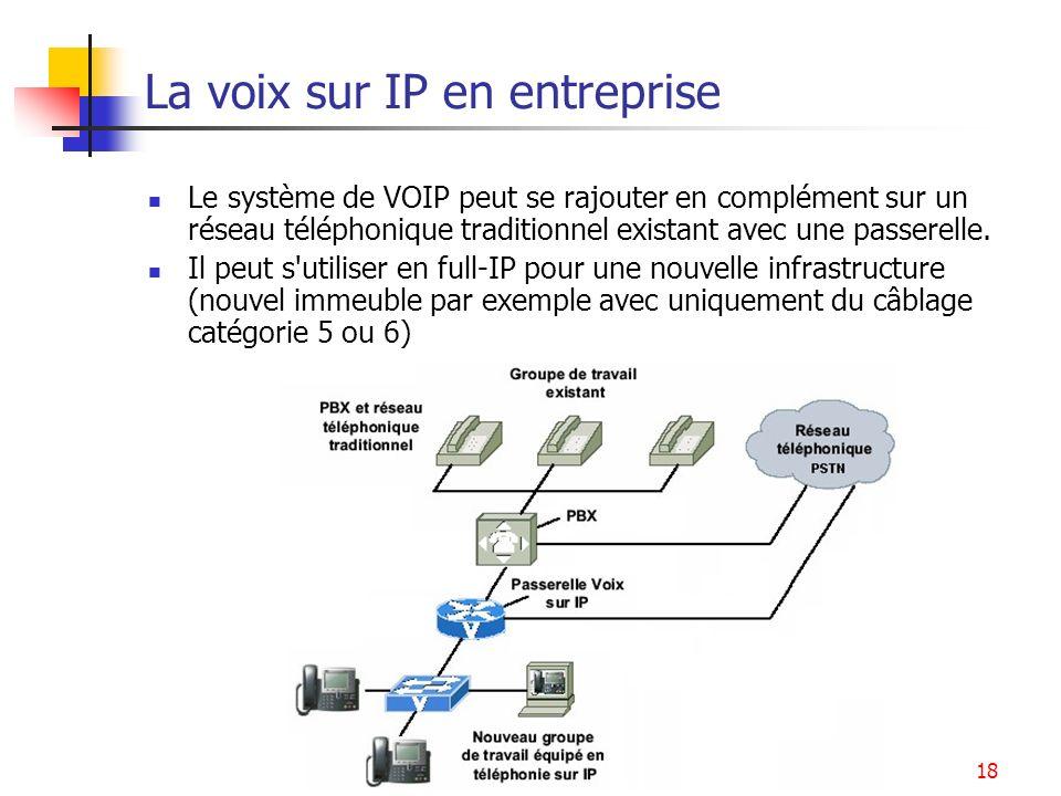 Services multimédia18 La voix sur IP en entreprise Le système de VOIP peut se rajouter en complément sur un réseau téléphonique traditionnel existant