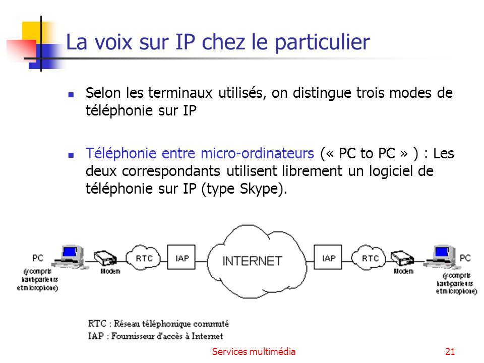 Services multimédia21 La voix sur IP chez le particulier Selon les terminaux utilisés, on distingue trois modes de téléphonie sur IP Téléphonie entre