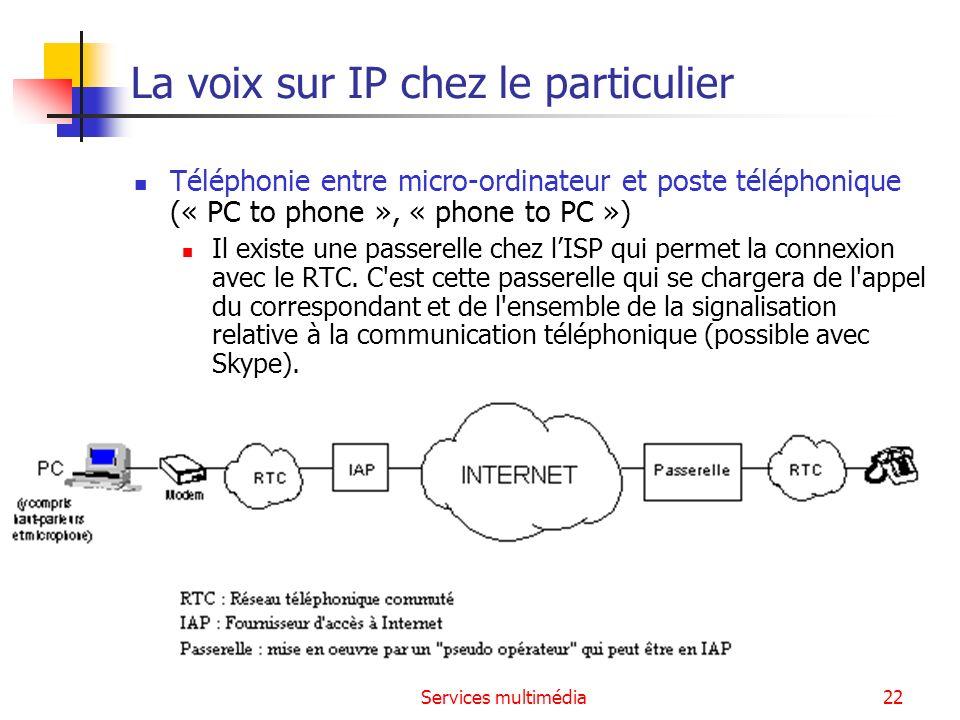 Services multimédia22 La voix sur IP chez le particulier Téléphonie entre micro-ordinateur et poste téléphonique (« PC to phone », « phone to PC ») Il