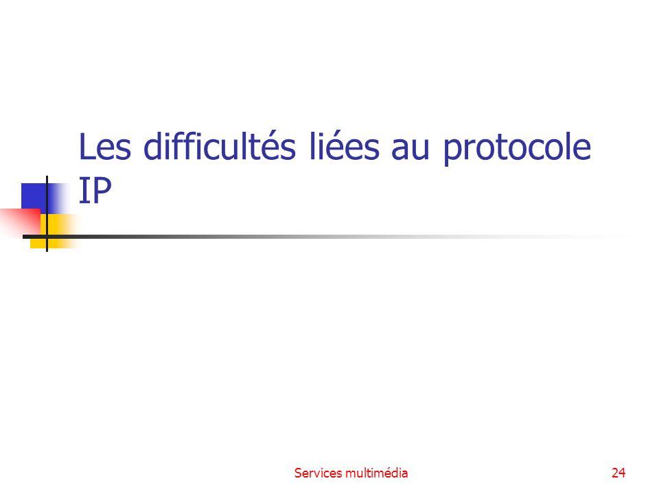 Services multimédia24 Les difficultés liées au protocole IP