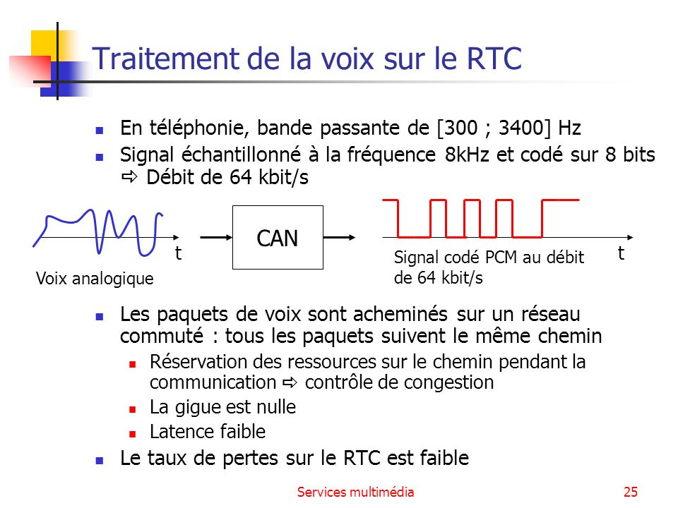 Services multimédia25 Traitement de la voix sur le RTC En téléphonie, bande passante de [300 ; 3400] Hz Signal échantillonné à la fréquence 8kHz et co