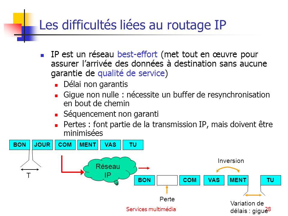 Services multimédia28 Les difficultés liées au routage IP IP est un réseau best-effort (met tout en œuvre pour assurer larrivée des données à destinat