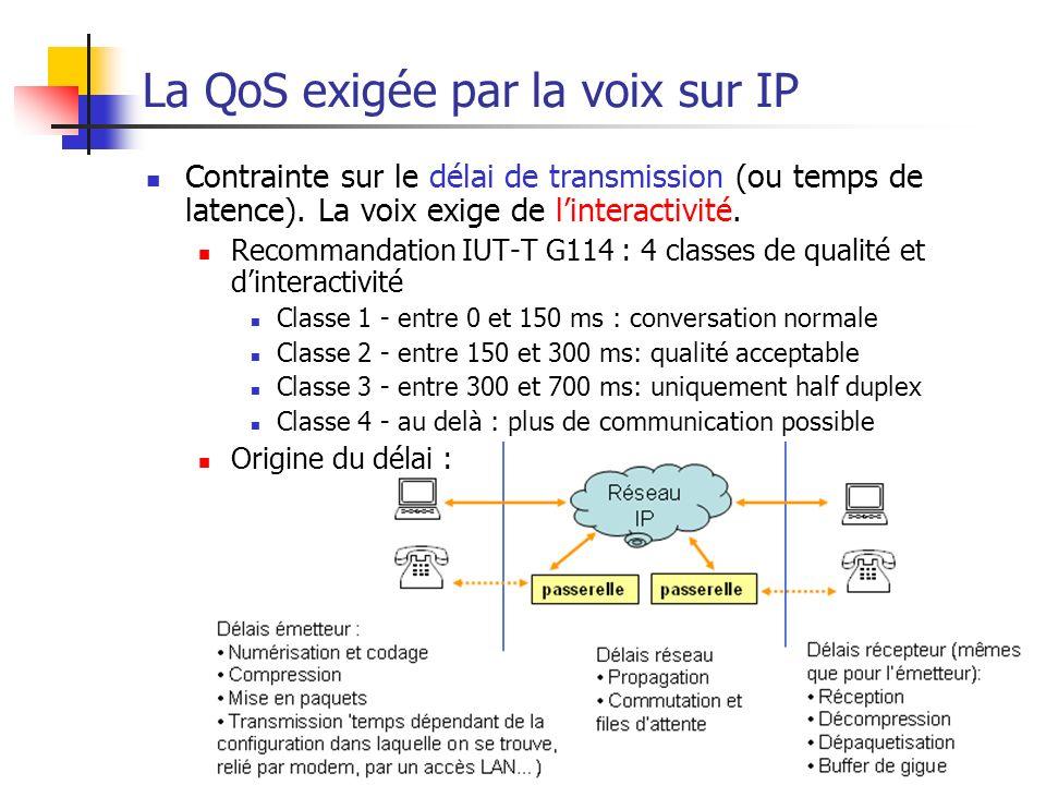 Services multimédia29 La QoS exigée par la voix sur IP Contrainte sur le délai de transmission (ou temps de latence). La voix exige de linteractivité.