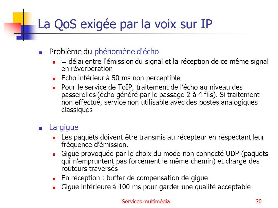 Services multimédia30 La QoS exigée par la voix sur IP Problème du phénomène d'écho = délai entre l'émission du signal et la réception de ce même sign