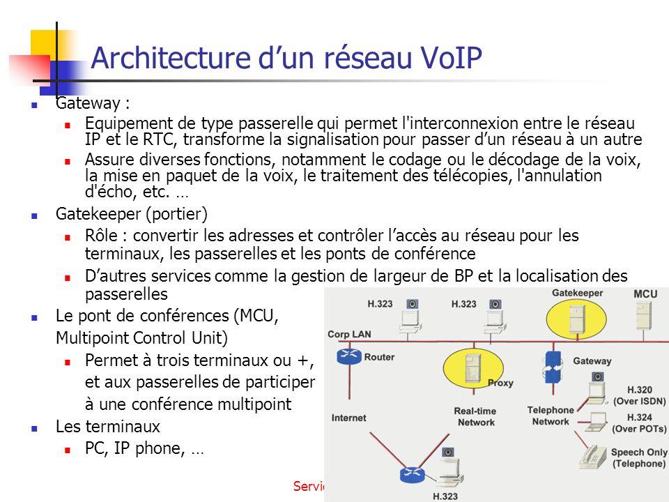 Services multimédia32 Architecture dun réseau VoIP Gateway : Equipement de type passerelle qui permet l'interconnexion entre le réseau IP et le RTC, t