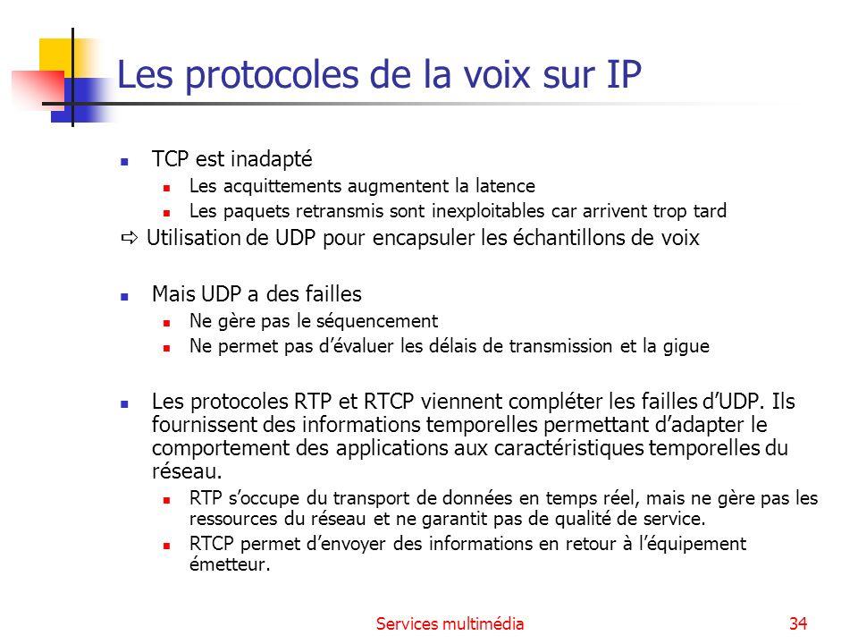 Services multimédia34 Les protocoles de la voix sur IP TCP est inadapté Les acquittements augmentent la latence Les paquets retransmis sont inexploita